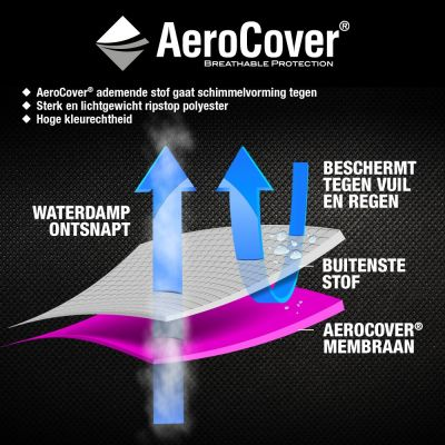AeroCover Tuinsethoes Ø250xH85 rond - afbeelding 4